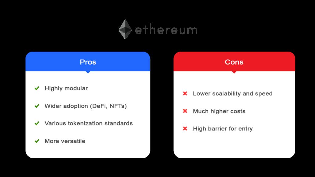 Ethereum Pros & Cons