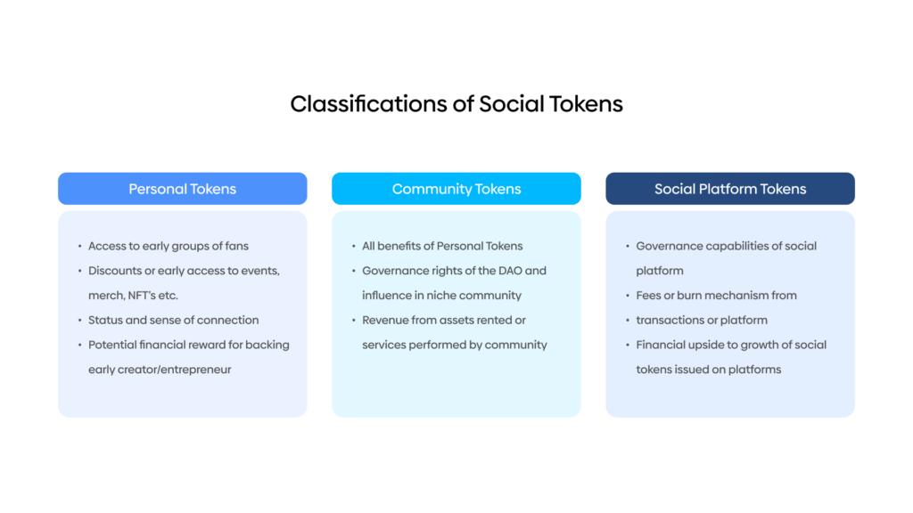 social tokens classification